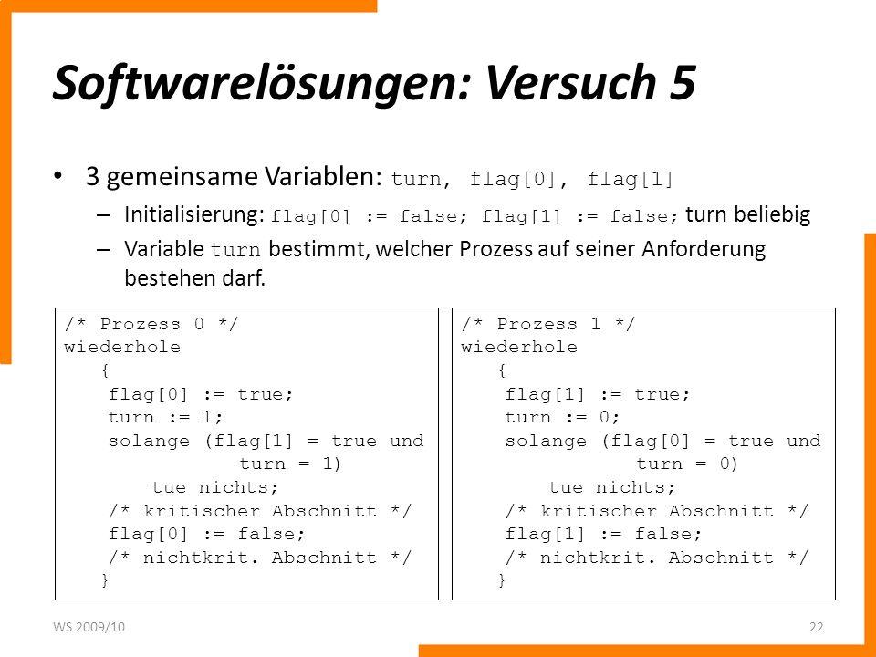 Softwarelösungen: Versuch 5 3 gemeinsame Variablen: turn, flag[0], flag[1] – Initialisierung: flag[0] := false; flag[1] := false; turn beliebig – Vari