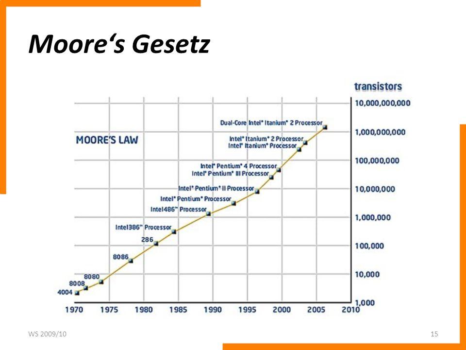 Moores Law und Multiprozessor-Systeme Während Moores Gesetz mit enormen Geschwindigkeitszuwächsen für Computersysteme im allgemeinen einherging, konnten Multiprozessor-Systeme nur begrenzt davon profitieren: – Elektrische Effekte begrenzen die Geschwindigkeiten zwischen den CPUs und erhöhen die Latenz zwischen CPU und Speicher.