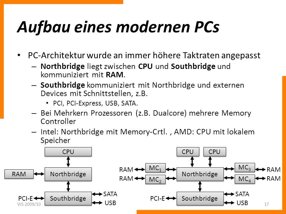 Aufbau eines modernen PCs Verschiedene Ansätze reduzieren den sogenannten Flaschenhals, die Transferzeiten z.B.