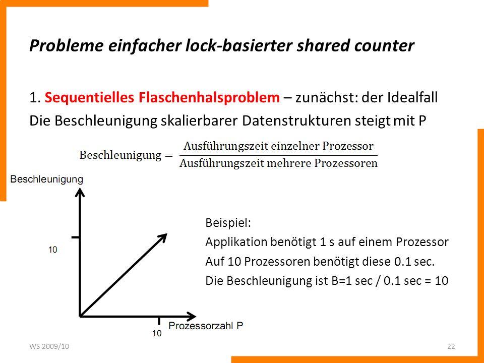 Sequentielles Flaschenhalsproblem Amdahls Gesetz: Sei b der prozentuelle Anteil eines Programms, der nur sequentiell ausgeführt werden kann (seq.