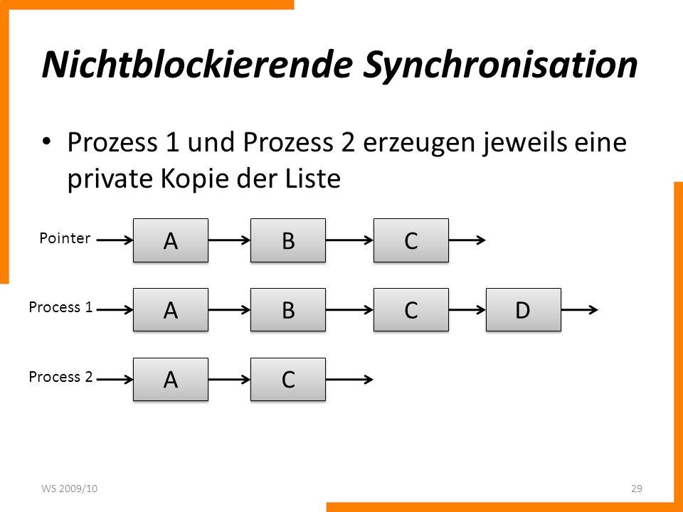 Nichtblockierende Synchronisation Prozess 1 ist schneller fertig und seine Änderung wird wirksam.