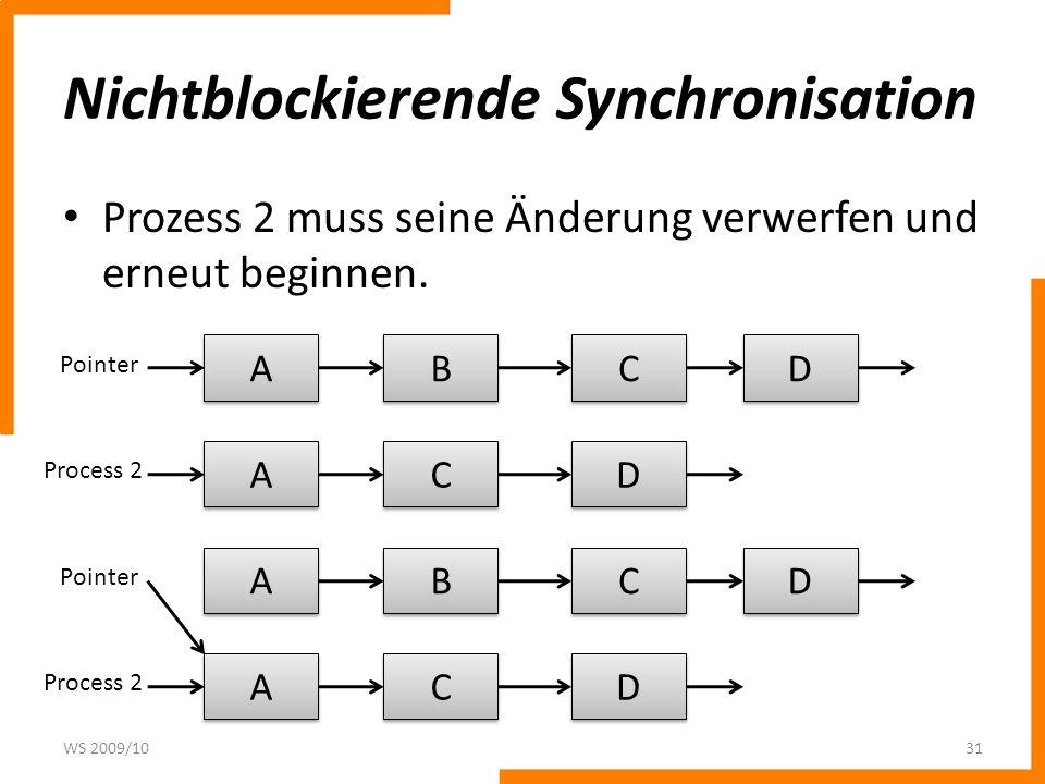 Nichtblockierende Synchronisation Fokus auf Lock-Contention – Schwerpunkt um 1990 (u.A.