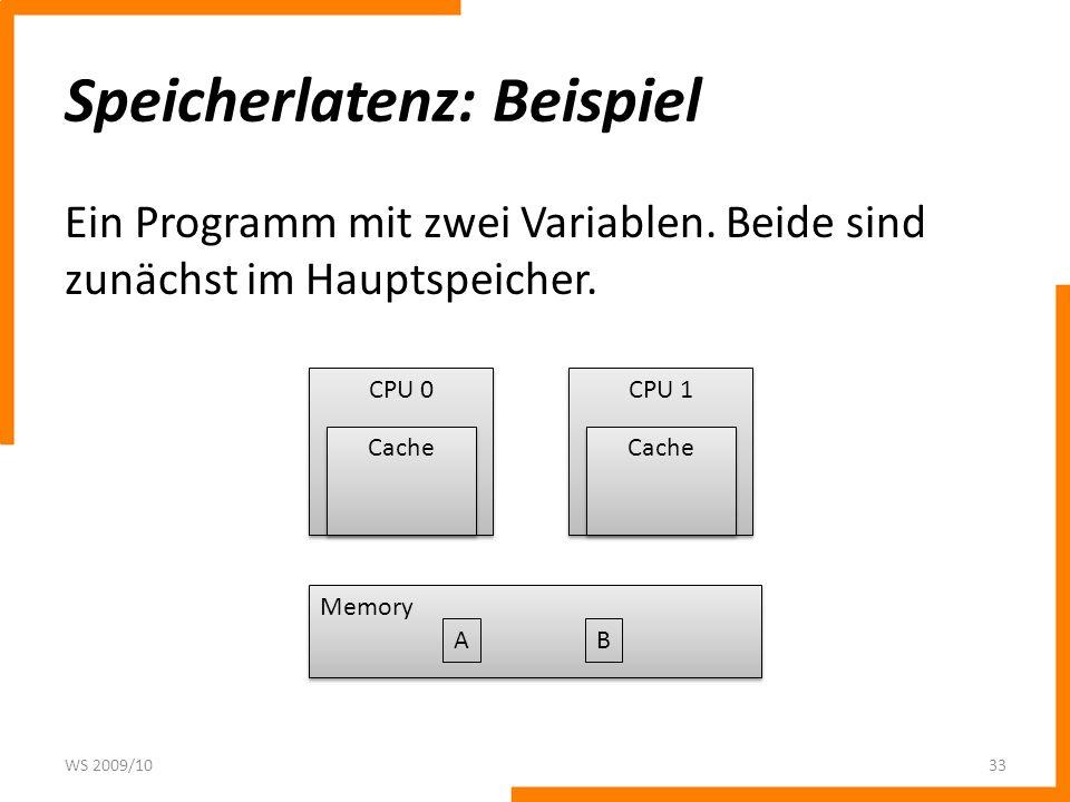 Speicherlatenz: Beispiel CPU 1 lädt Variable A und modifiziert diese.