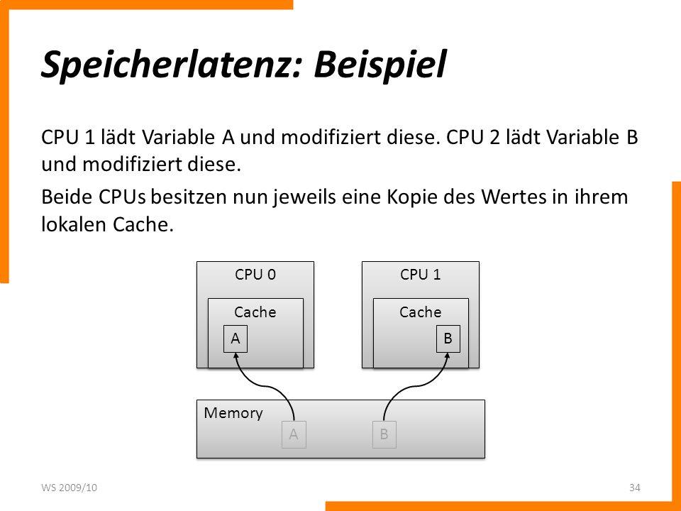 Speicherlatenz: Beispiel CPU 0 greift jetzt lesend auf Variable B zu.