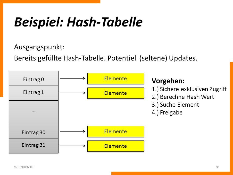 Beispiel: Hash-Tabelle Bei diesem einfachen Beispiel hat das Hinzufügen von weiteren CPUs sogar negative Effekte.
