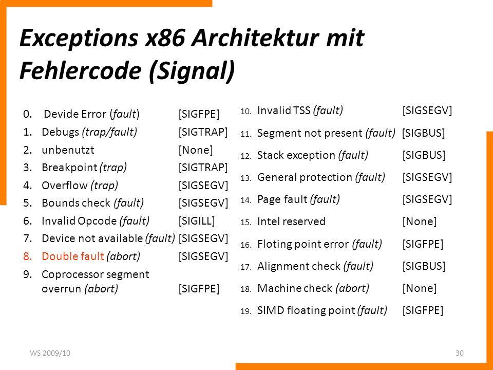 Exceptions x86 Architektur mit Fehlercode (Signal) 0. Devide Error (fault) [SIGFPE] 1.Debugs (trap/fault) [SIGTRAP] 2.unbenutzt [None] 3.Breakpoint (t