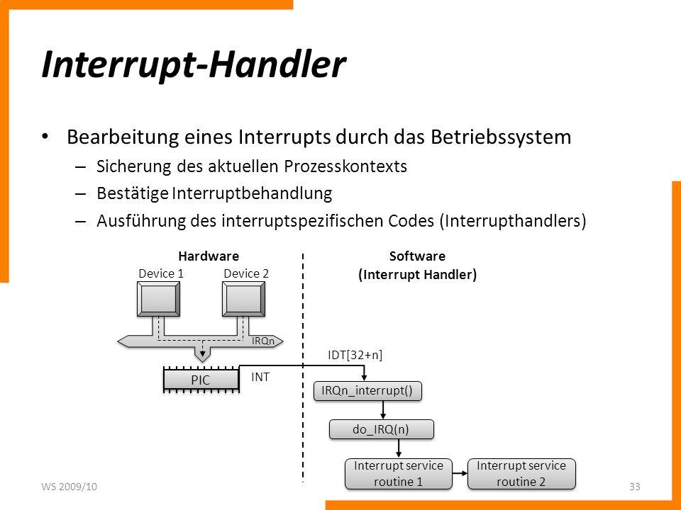 Interrupt-Handler Bearbeitung eines Interrupts durch das Betriebssystem – Sicherung des aktuellen Prozesskontexts – Bestätige Interruptbehandlung – Au