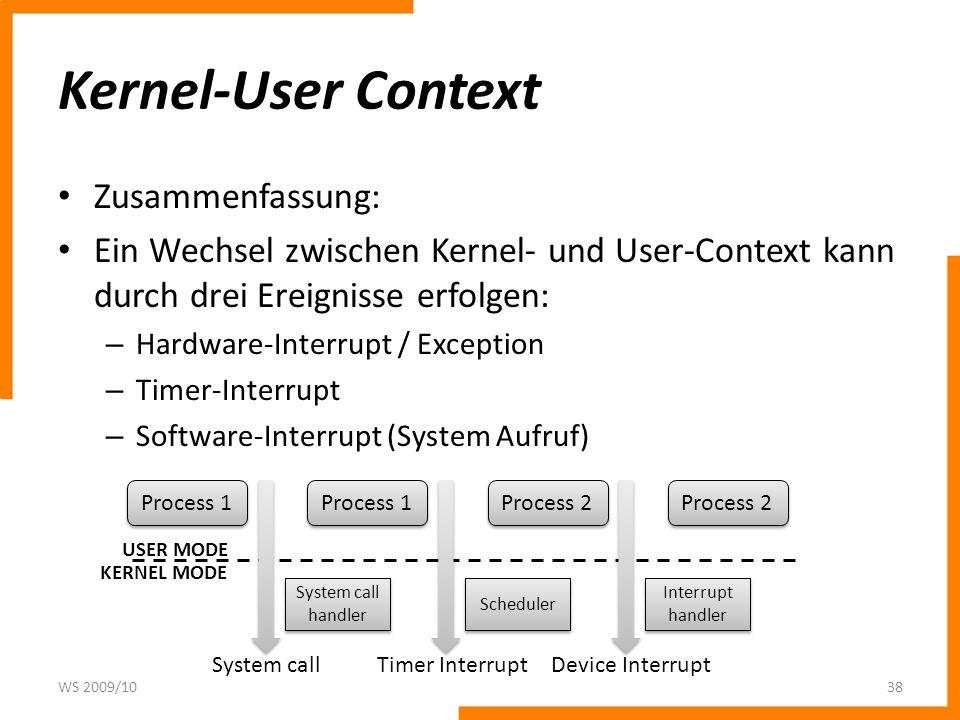Kernel-User Context Zusammenfassung: Ein Wechsel zwischen Kernel- und User-Context kann durch drei Ereignisse erfolgen: – Hardware-Interrupt / Excepti