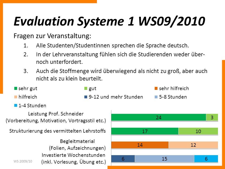 Evaluation Systeme 1 WS09/2010 Fragen zur Veranstaltung: 1.Alle Studenten/Studentinnen sprechen die Sprache deutsch. 2.In der Lehrveranstaltung fühlen