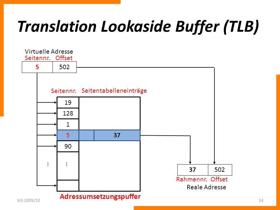Translation Lookaside Buffer (TLB) WS 2009/1024 Seitennr.Offset Virtuelle Adresse 5502 19 128 1 5 90 37 …… Seitennr. Seitentabelleneinträge 37502 Rahm