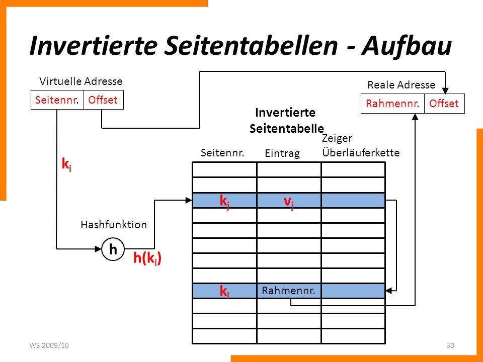 Invertierte Seitentabellen - Aufbau WS 2009/1030 Rahmennr.
