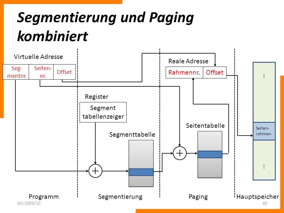 Segmentierung und Paging kombiniert WS 2009/1040 Seiten- rahmen … … Rahmennr.Offset Reale Adresse Segment tabellenzeiger Register Virtuelle Adresse ProgrammPagingHauptspeicher Segmenttabelle Seitentabelle Seg- mentnr.