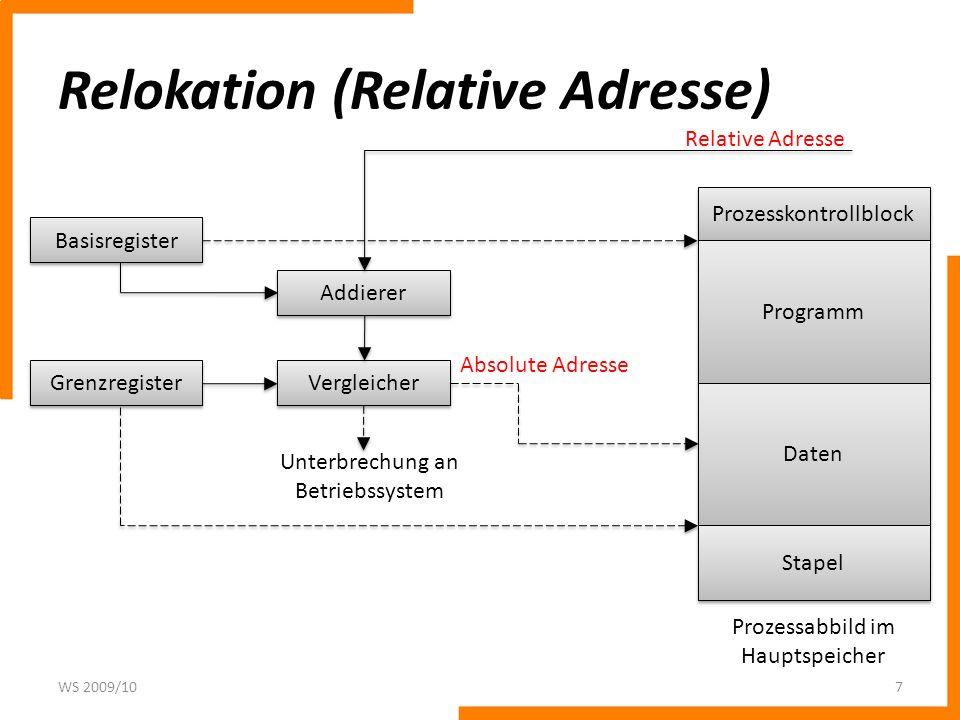 Relokation (Relative Adresse) WS 2009/107 Prozesskontrollblock Programm Daten Stapel Prozessabbild im Hauptspeicher Basisregister Addierer Vergleicher Grenzregister Unterbrechung an Betriebssystem Absolute Adresse Relative Adresse