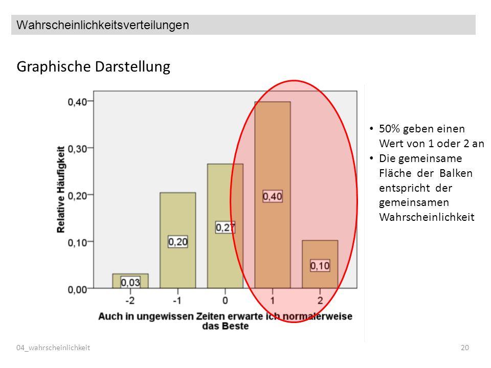 Wahrscheinlichkeitsverteilungen Graphische Darstellung 04_wahrscheinlichkeit20 50% geben einen Wert von 1 oder 2 an Die gemeinsame Fläche der Balken entspricht der gemeinsamen Wahrscheinlichkeit