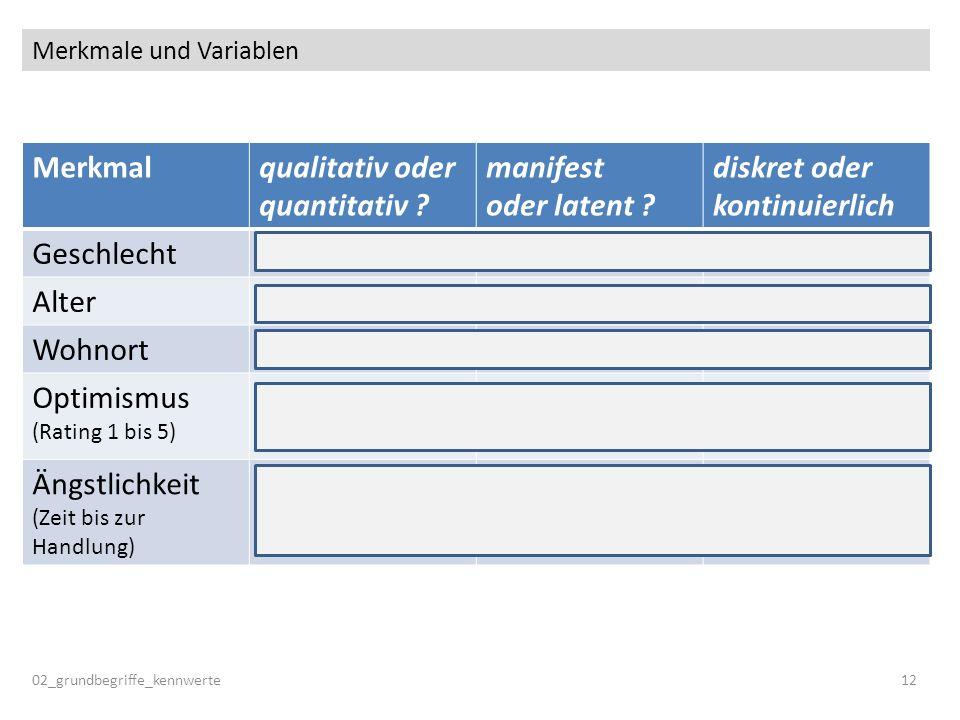 Merkmale und Variablen 02_grundbegriffe_kennwerte12 Merkmalqualitativ oder quantitativ ? manifest oder latent ? diskret oder kontinuierlich Geschlecht