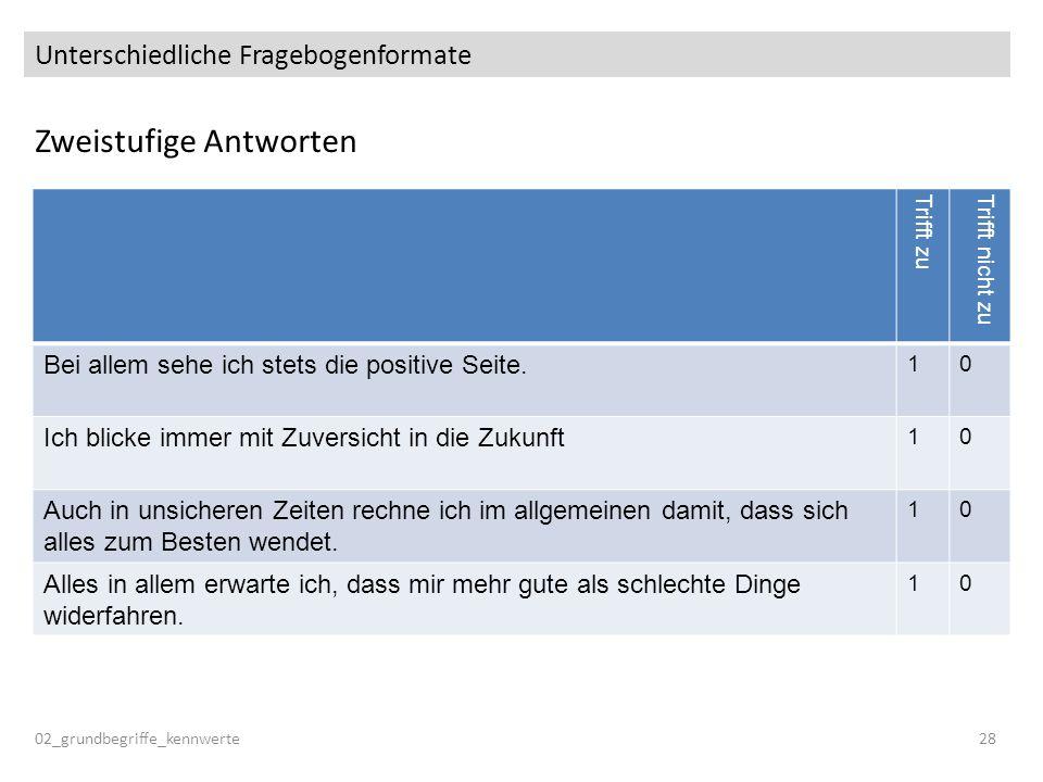 Unterschiedliche Fragebogenformate 02_grundbegriffe_kennwerte28 Trifft zuTrifft nicht zu Bei allem sehe ich stets die positive Seite. 10 Ich blicke im
