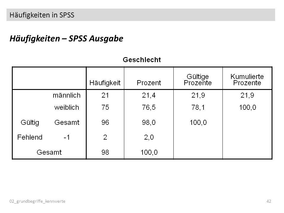 Häufigkeiten in SPSS Häufigkeiten – SPSS Ausgabe 02_grundbegriffe_kennwerte42