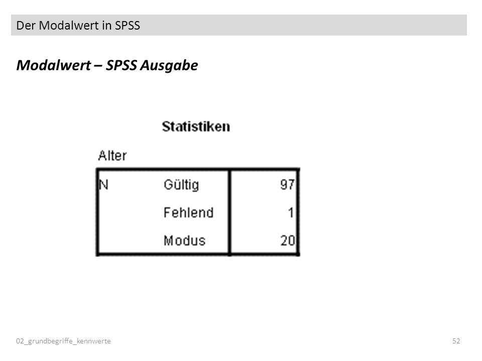 Der Modalwert in SPSS 02_grundbegriffe_kennwerte52 Modalwert – SPSS Ausgabe