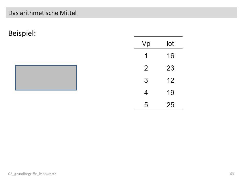 Das arithmetische Mittel 02_grundbegriffe_kennwerte63 Beispiel: Vplot 116 223 312 419 525