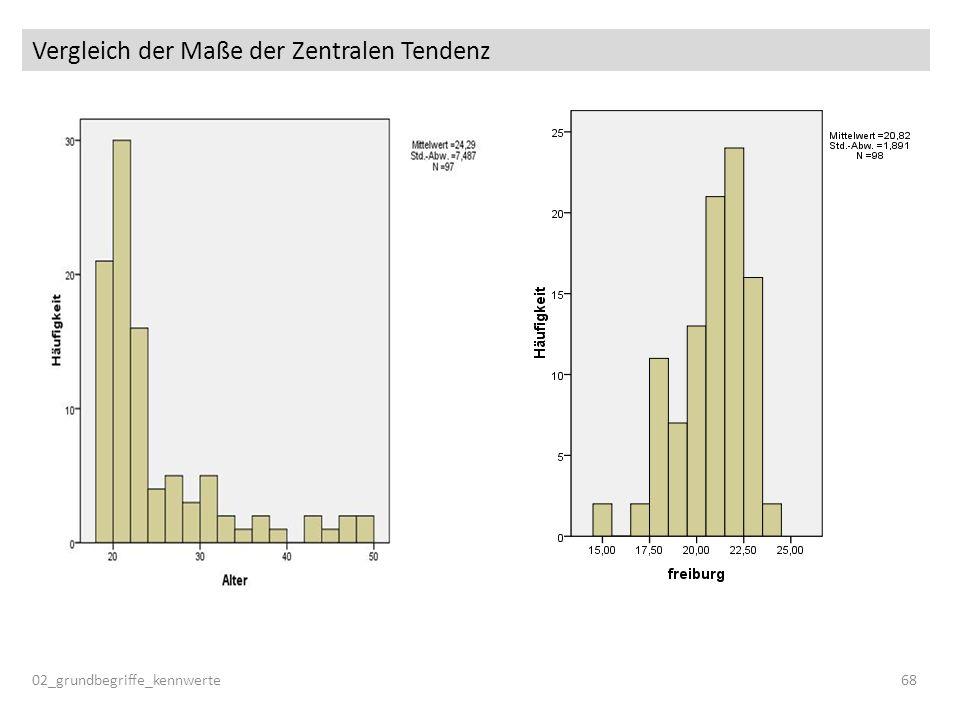 Vergleich der Maße der Zentralen Tendenz 02_grundbegriffe_kennwerte68