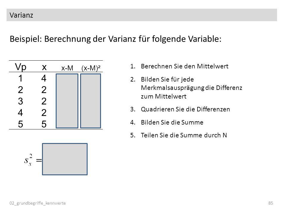 Varianz Beispiel: Berechnung der Varianz für folgende Variable: 02_grundbegriffe_kennwerte85 Vpx x-M(x-M)² 14 11 22 1 32 1 42 1 55 24 1.Berechnen Sie