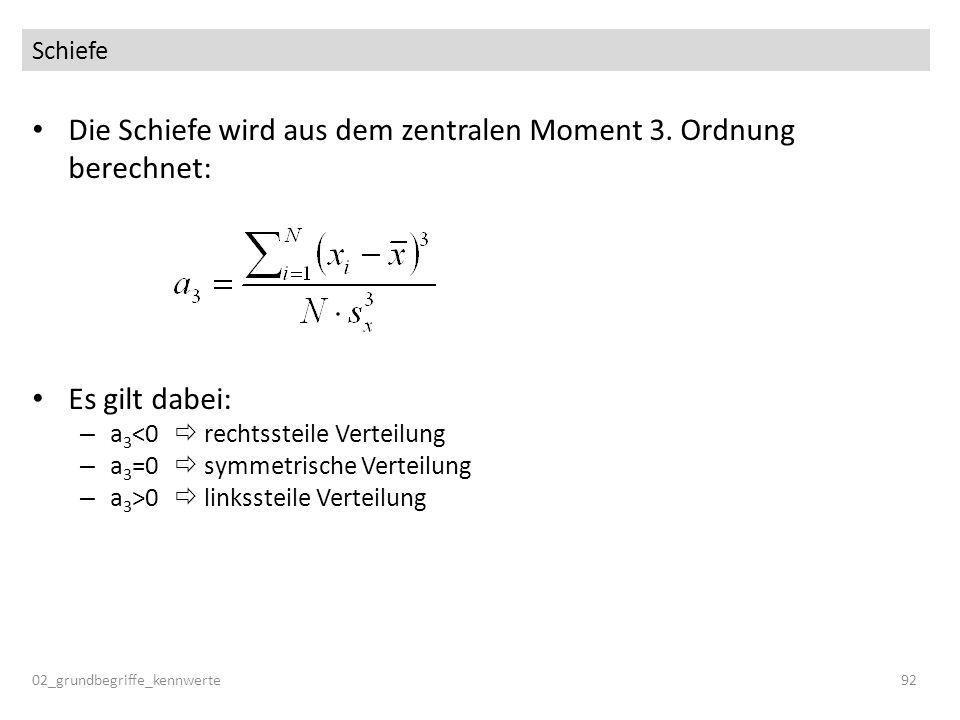 Schiefe Die Schiefe wird aus dem zentralen Moment 3. Ordnung berechnet: Es gilt dabei: – a 3 <0 rechtssteile Verteilung – a 3 =0 symmetrische Verteilu