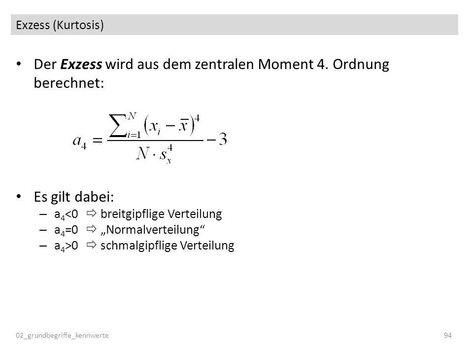 Exzess (Kurtosis) Der Exzess wird aus dem zentralen Moment 4. Ordnung berechnet: Es gilt dabei: – a 4 <0 breitgipflige Verteilung – a 4 =0 Normalverte