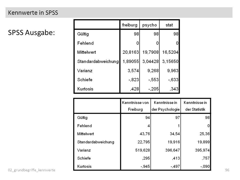 Kennwerte in SPSS SPSS Ausgabe: 02_grundbegriffe_kennwerte96