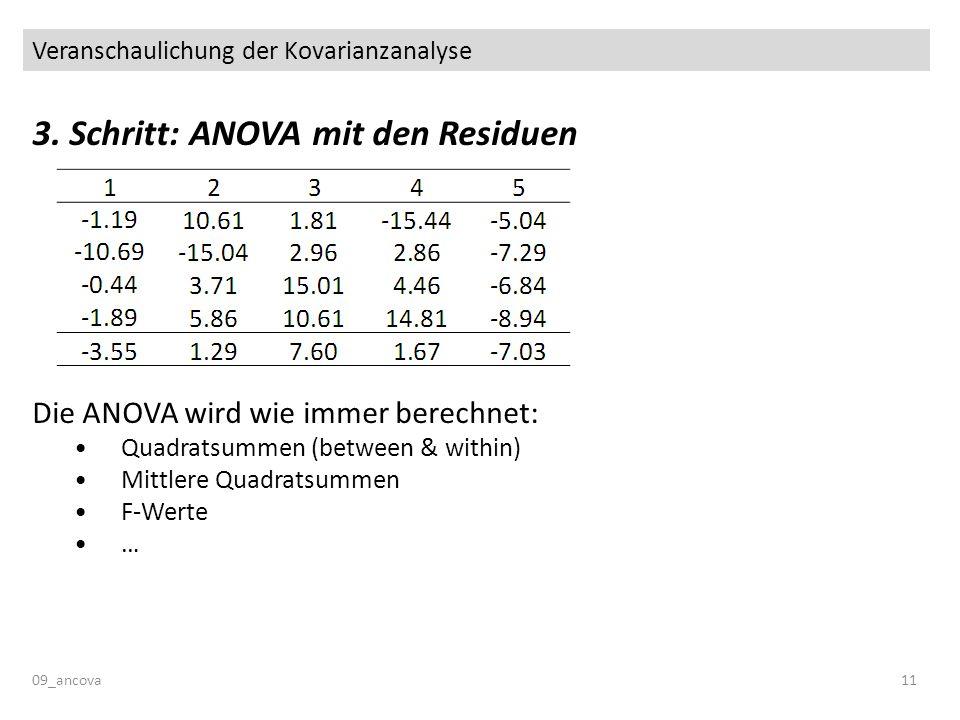 Veranschaulichung der Kovarianzanalyse 09_ancova11 3. Schritt: ANOVA mit den Residuen Die ANOVA wird wie immer berechnet: Quadratsummen (between & wit