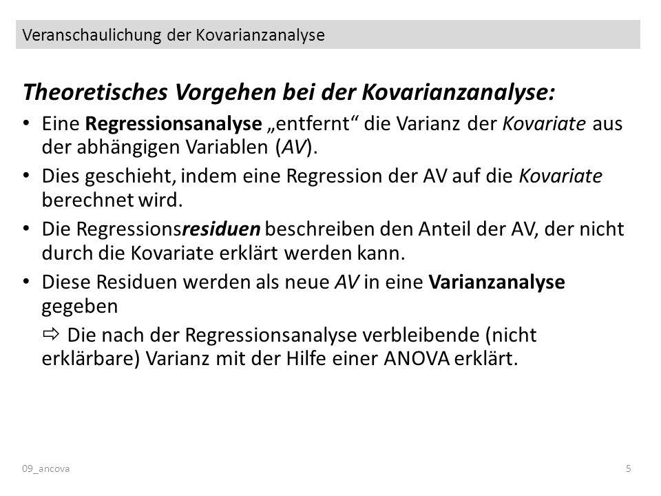 Veranschaulichung der Kovarianzanalyse 09_ancova5 Theoretisches Vorgehen bei der Kovarianzanalyse: Eine Regressionsanalyse entfernt die Varianz der Ko