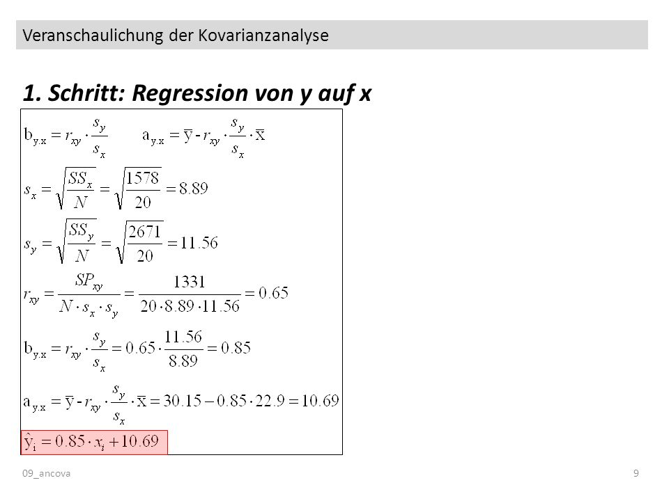 Veranschaulichung der Kovarianzanalyse 09_ancova9 1. Schritt: Regression von y auf x