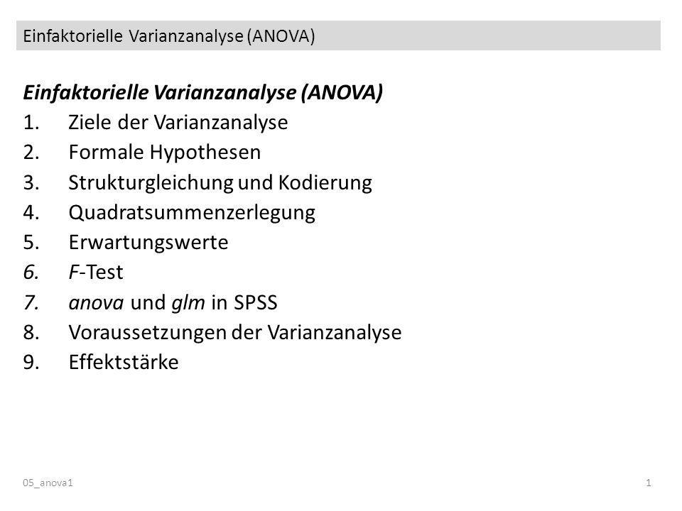 Einfaktorielle Varianzanalyse (ANOVA) 05_anova11 Einfaktorielle Varianzanalyse (ANOVA) 1.Ziele der Varianzanalyse 2.Formale Hypothesen 3.Strukturgleichung und Kodierung 4.Quadratsummenzerlegung 5.Erwartungswerte 6.F-Test 7.anova und glm in SPSS 8.Voraussetzungen der Varianzanalyse 9.Effektstärke