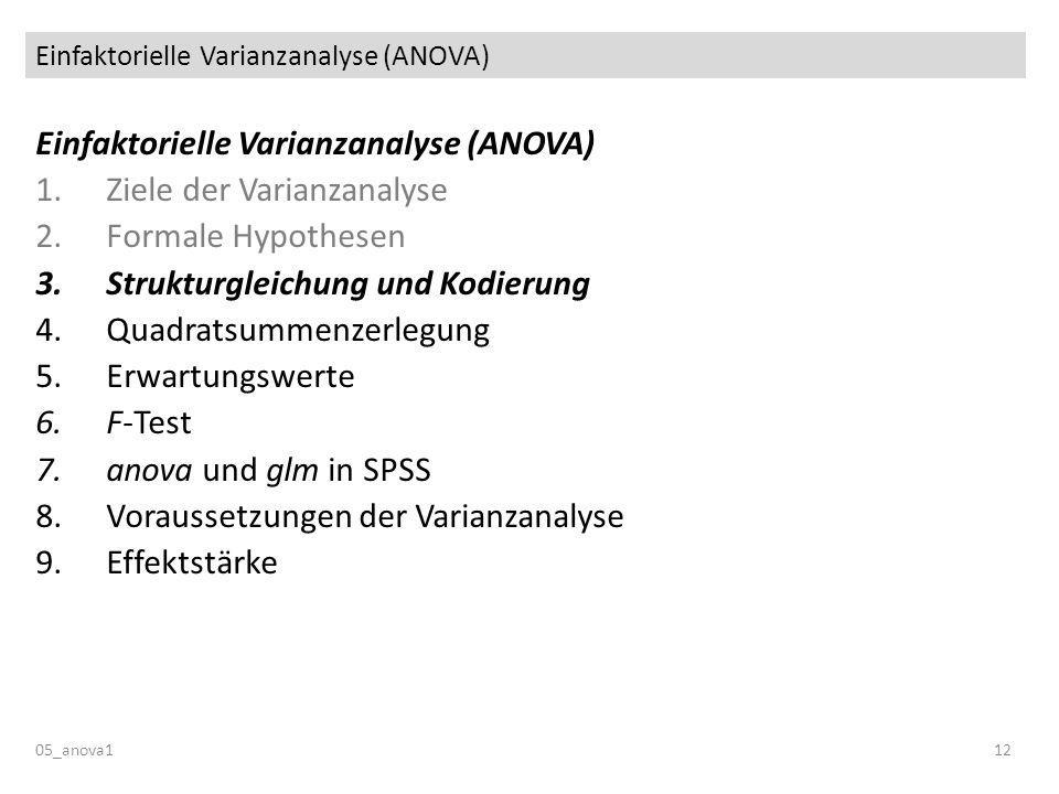 Einfaktorielle Varianzanalyse (ANOVA) 05_anova112 Einfaktorielle Varianzanalyse (ANOVA) 1.Ziele der Varianzanalyse 2.Formale Hypothesen 3.Strukturgleichung und Kodierung 4.Quadratsummenzerlegung 5.Erwartungswerte 6.F-Test 7.anova und glm in SPSS 8.Voraussetzungen der Varianzanalyse 9.Effektstärke