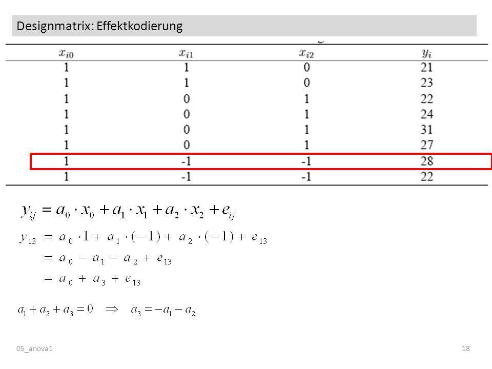 Designmatrix: Effektkodierung 05_anova118