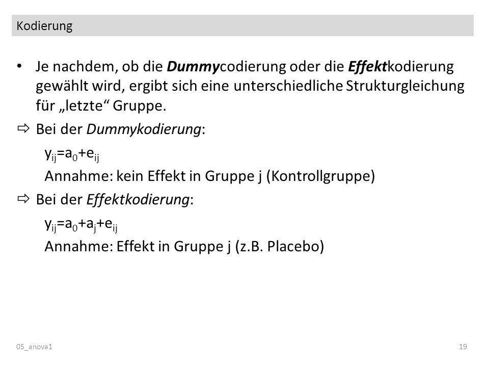 Kodierung 05_anova119 Je nachdem, ob die Dummycodierung oder die Effektkodierung gewählt wird, ergibt sich eine unterschiedliche Strukturgleichung für letzte Gruppe.