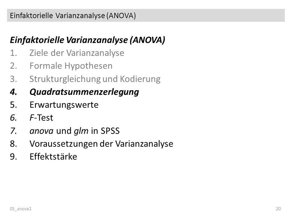 Einfaktorielle Varianzanalyse (ANOVA) 05_anova120 Einfaktorielle Varianzanalyse (ANOVA) 1.Ziele der Varianzanalyse 2.Formale Hypothesen 3.Strukturgleichung und Kodierung 4.Quadratsummenzerlegung 5.Erwartungswerte 6.F-Test 7.anova und glm in SPSS 8.Voraussetzungen der Varianzanalyse 9.Effektstärke