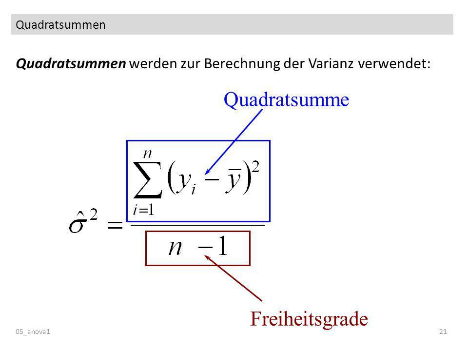 Quadratsummen 05_anova121 Quadratsummen werden zur Berechnung der Varianz verwendet: Quadratsumme Freiheitsgrade