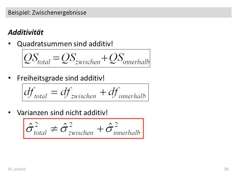 Beispiel: Zwischenergebnisse 05_anova130 Additivität Quadratsummen sind additiv! Freiheitsgrade sind additiv! Varianzen sind nicht additiv!