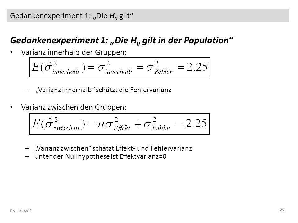 Gedankenexperiment 1: Die H 0 gilt 05_anova133 Gedankenexperiment 1: Die H 0 gilt in der Population Varianz innerhalb der Gruppen: – Varianz innerhalb schätzt die Fehlervarianz Varianz zwischen den Gruppen: – Varianz zwischen schätzt Effekt- und Fehlervarianz – Unter der Nullhypothese ist Effektvarianz=0