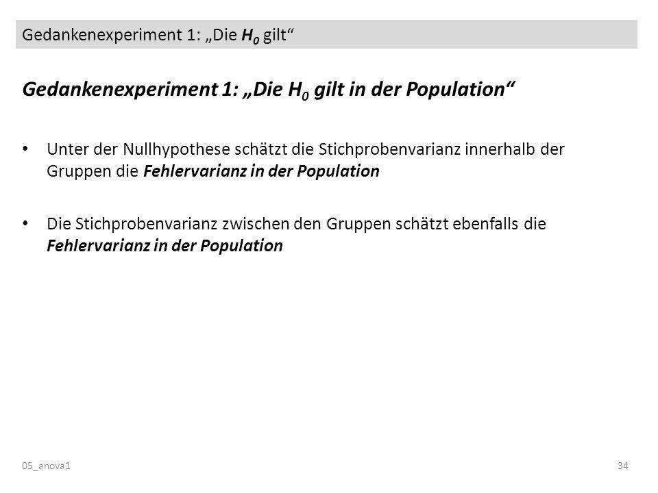 Gedankenexperiment 1: Die H 0 gilt 05_anova134 Gedankenexperiment 1: Die H 0 gilt in der Population Unter der Nullhypothese schätzt die Stichprobenvar