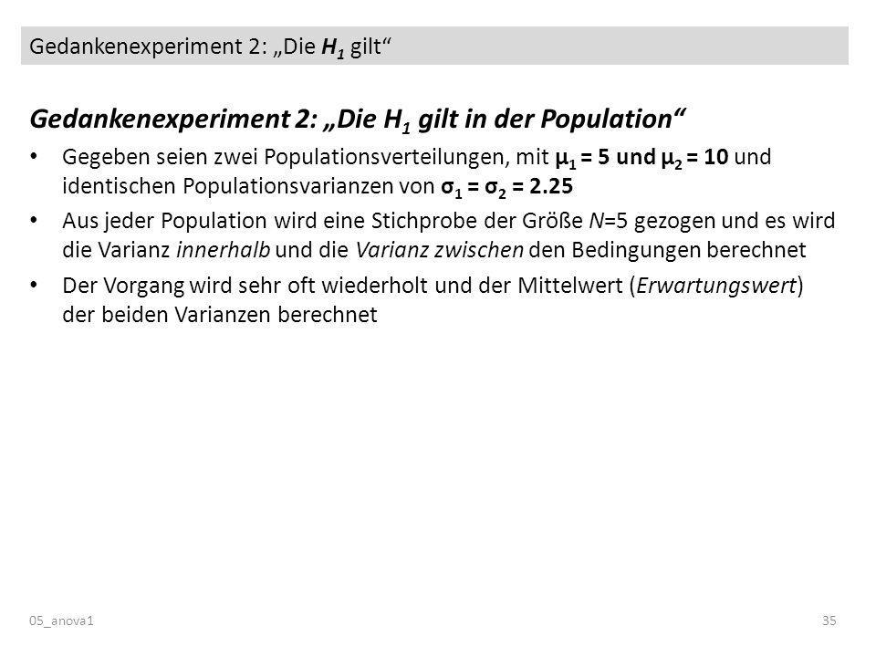 Gedankenexperiment 2: Die H 1 gilt 05_anova135 Gedankenexperiment 2: Die H 1 gilt in der Population Gegeben seien zwei Populationsverteilungen, mit µ