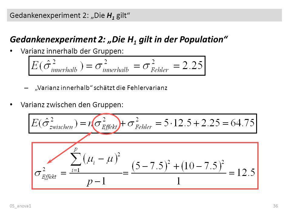 Gedankenexperiment 2: Die H 1 gilt 05_anova136 Gedankenexperiment 2: Die H 1 gilt in der Population Varianz innerhalb der Gruppen: – Varianz innerhalb schätzt die Fehlervarianz Varianz zwischen den Gruppen: