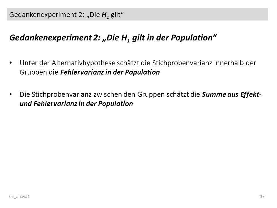 Gedankenexperiment 2: Die H 1 gilt 05_anova137 Gedankenexperiment 2: Die H 1 gilt in der Population Unter der Alternativhypothese schätzt die Stichpro