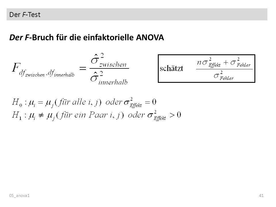 Der F-Test 05_anova141 Der F-Bruch für die einfaktorielle ANOVA