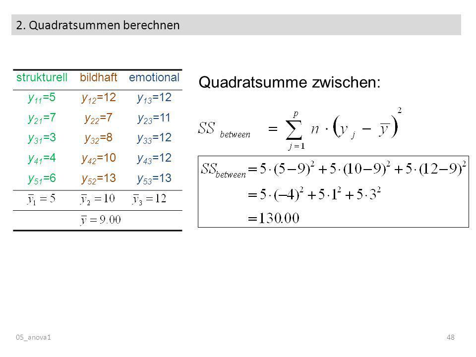 2. Quadratsummen berechnen 05_anova148 strukturellbildhaftemotional y 11 =5y 12 =12y 13 =12 y 21 =7y 22 =7y 23 =11 y 31 =3y 32 =8y 33 =12 y 41 =4y 42