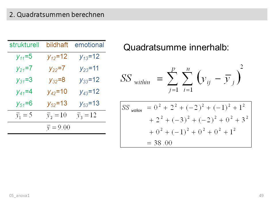 2. Quadratsummen berechnen 05_anova149 strukturellbildhaftemotional y 11 =5y 12 =12y 13 =12 y 21 =7y 22 =7y 23 =11 y 31 =3y 32 =8y 33 =12 y 41 =4y 42