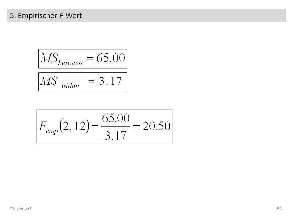 5. Empirischer F-Wert 05_anova152