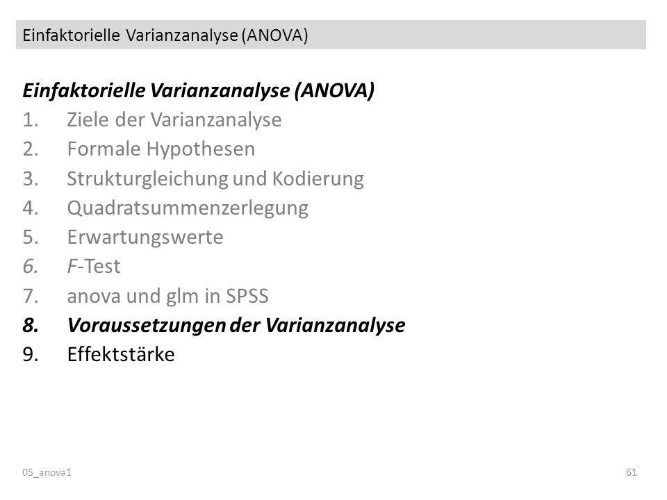 Einfaktorielle Varianzanalyse (ANOVA) 05_anova161 Einfaktorielle Varianzanalyse (ANOVA) 1.Ziele der Varianzanalyse 2.Formale Hypothesen 3.Strukturgleichung und Kodierung 4.Quadratsummenzerlegung 5.Erwartungswerte 6.F-Test 7.anova und glm in SPSS 8.Voraussetzungen der Varianzanalyse 9.Effektstärke
