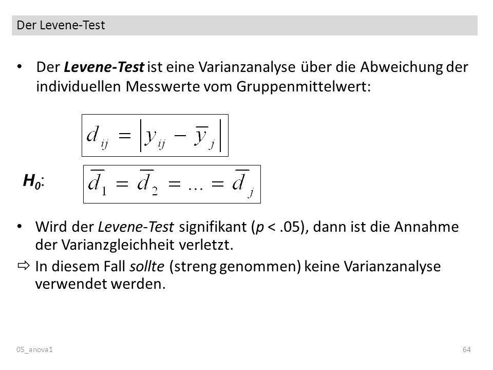 Der Levene-Test 05_anova164 Der Levene-Test ist eine Varianzanalyse über die Abweichung der individuellen Messwerte vom Gruppenmittelwert: Wird der Levene-Test signifikant (p <.05), dann ist die Annahme der Varianzgleichheit verletzt.
