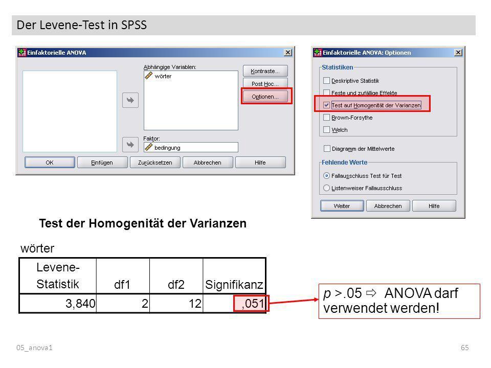 Der Levene-Test in SPSS 05_anova165 Test der Homogenität der Varianzen wörter Levene- Statistikdf1df2Signifikanz 3,840212,051 p >.05 ANOVA darf verwendet werden!